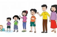 Persiapan Orang Tua Muslim Menghadapi Masa Pubertas Anak